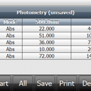 Photometric Data on C30