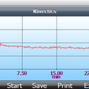 Kinetic Scan on C30