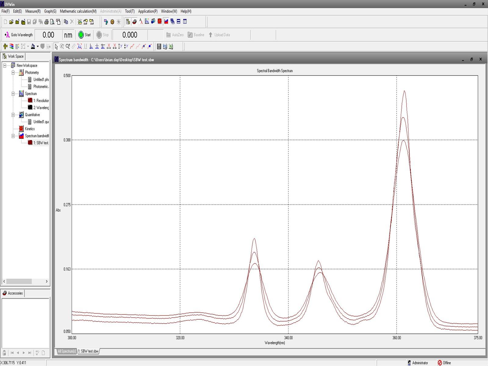 Overlay of Spectrum Bandwidth Scan